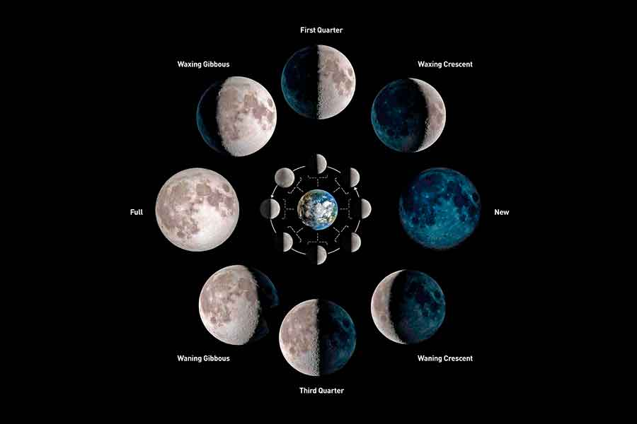 he Power of Moon Cycles For Your Business