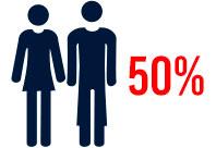 18-34 population